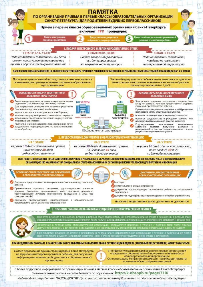 Инфографика - памятка родителям-02 1 класс